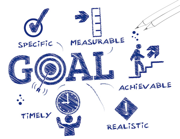 The Principles Of Goal Setting For Runners