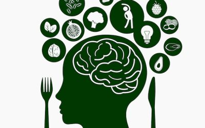 Is Obesity All In The Mind? Is Your Brain Making You Fat?